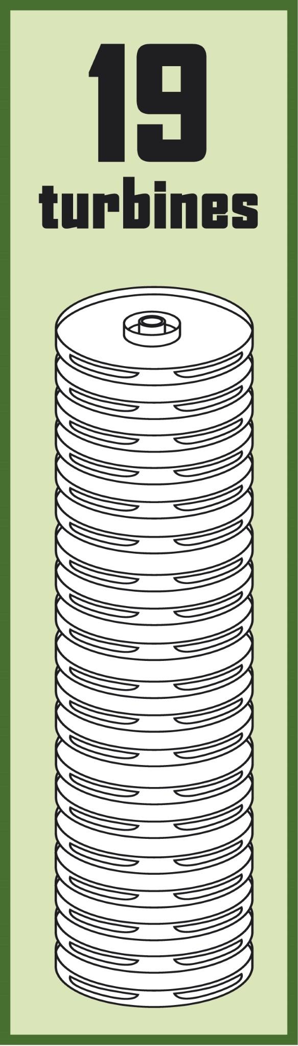 19 turbines