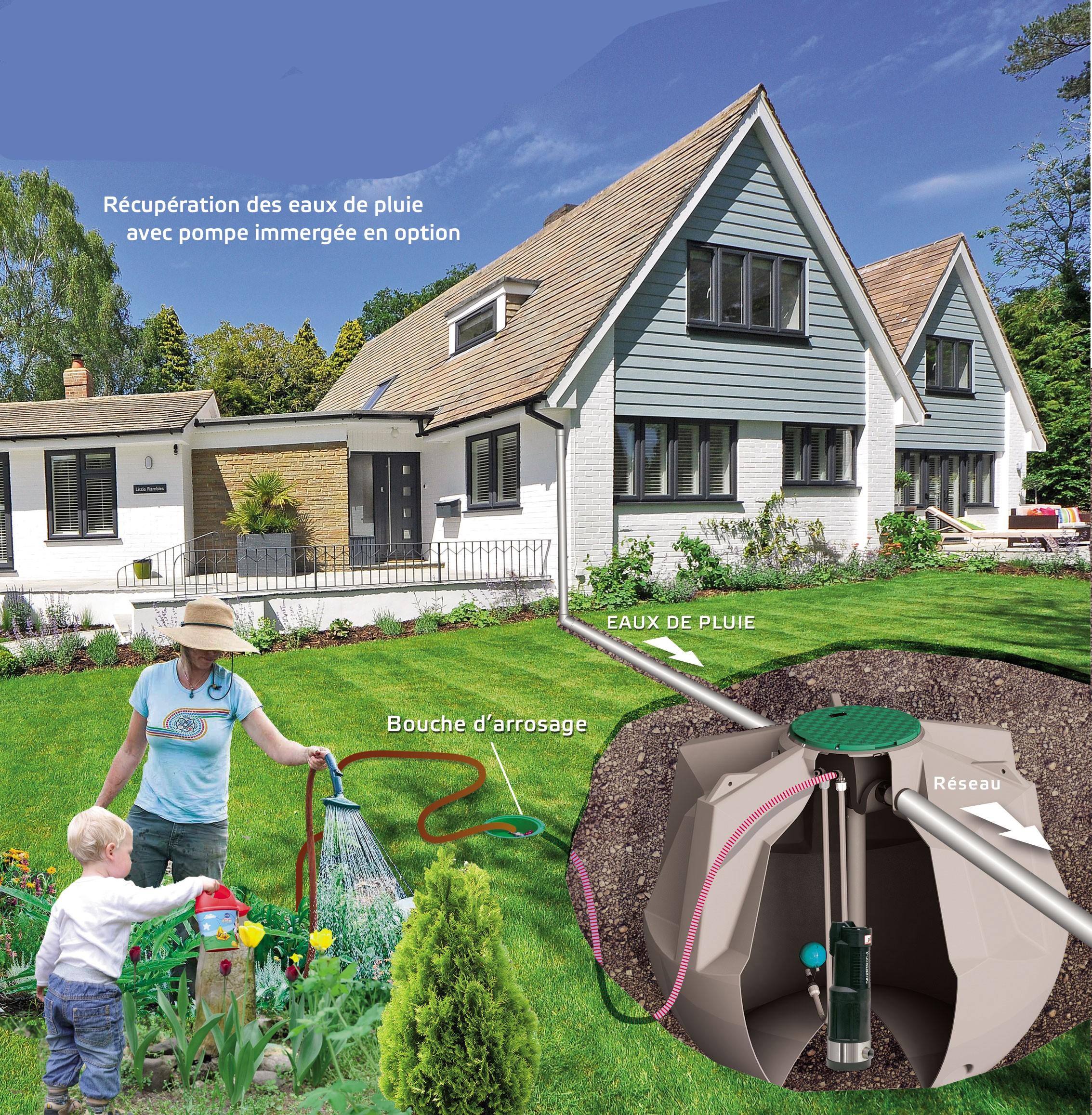 exemple installation cuve eau pluie