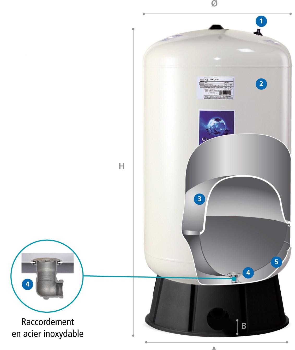 caracteristique reservoir diaphragme vertical