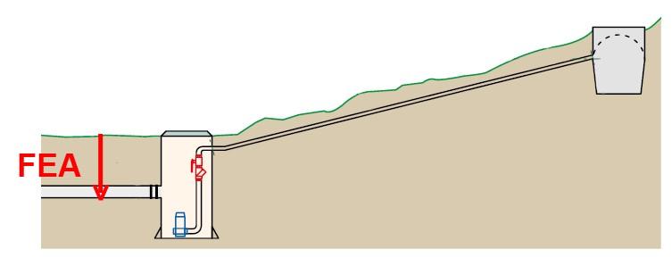 explication fil d'eau arrivée FEA canalisation eaux usées