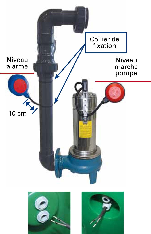 schema montage flotteur alarme