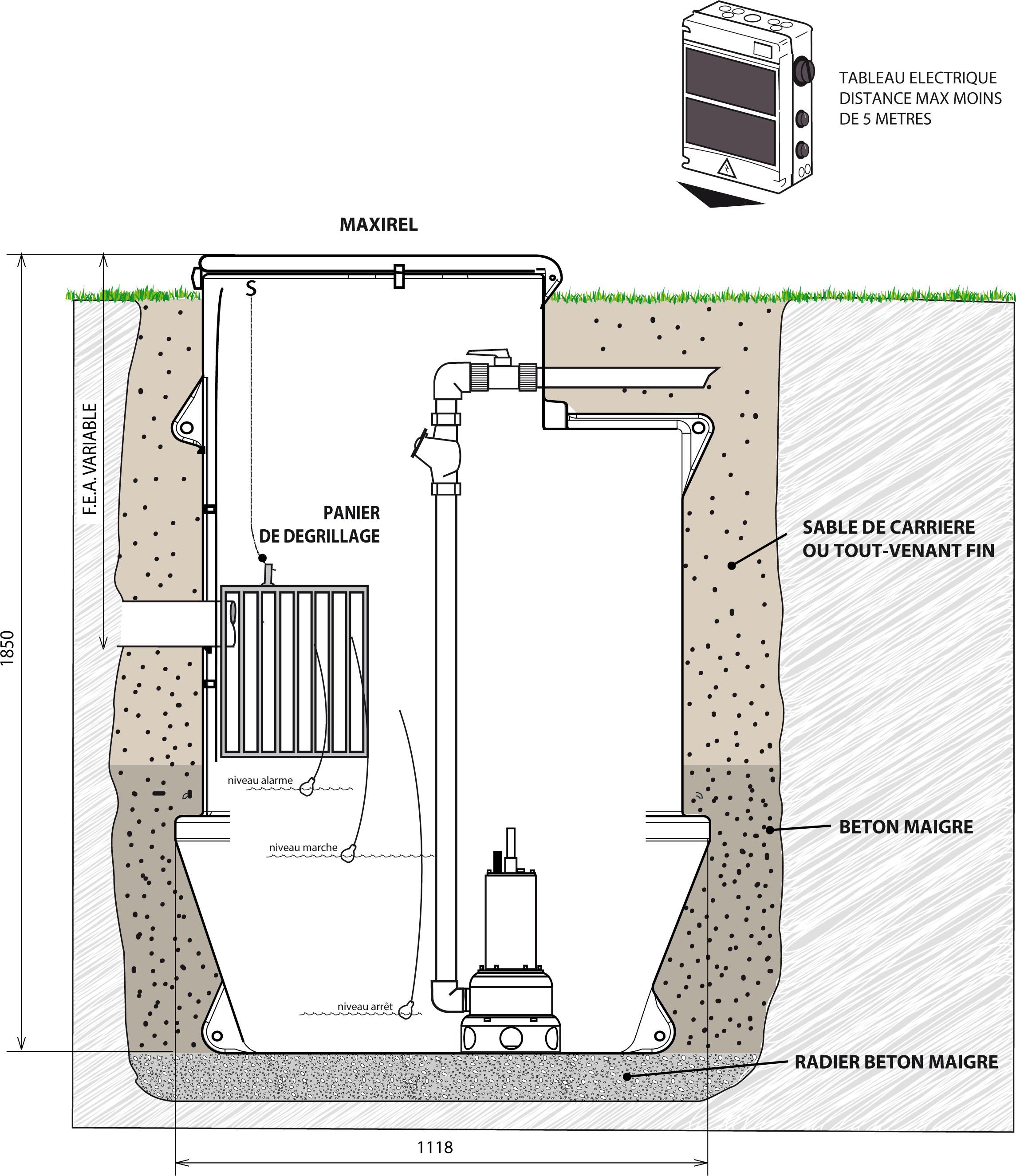 schema installation poste relevage maxirel